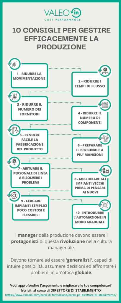 la_gestione_efficace_della_produzione