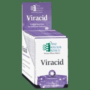 Viracid Blister