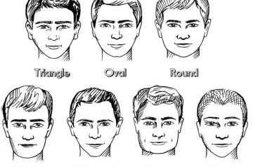 Male face shapes