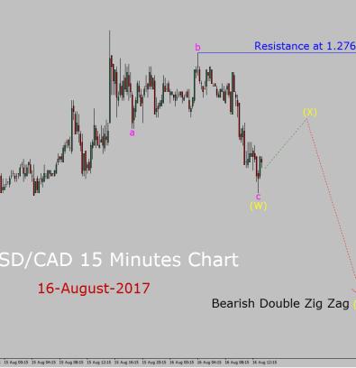 USD/CAD Elliott Wave Forecast 16th August, 2017