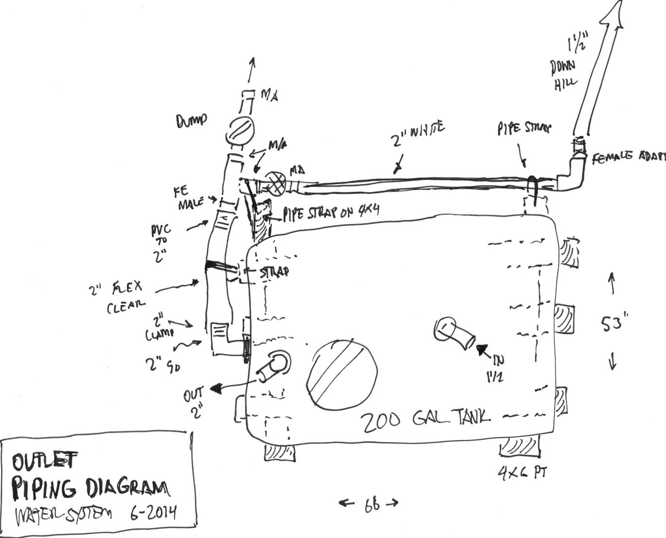 Generous water tank connection diagram contemporary electrical