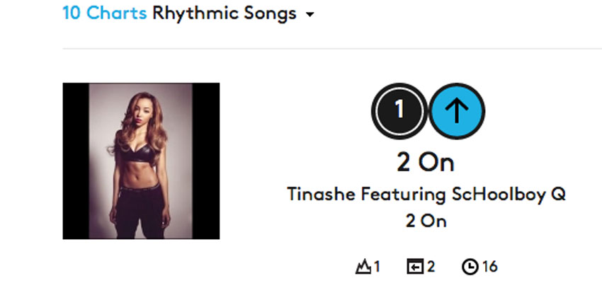 Tinashe-q-billboard
