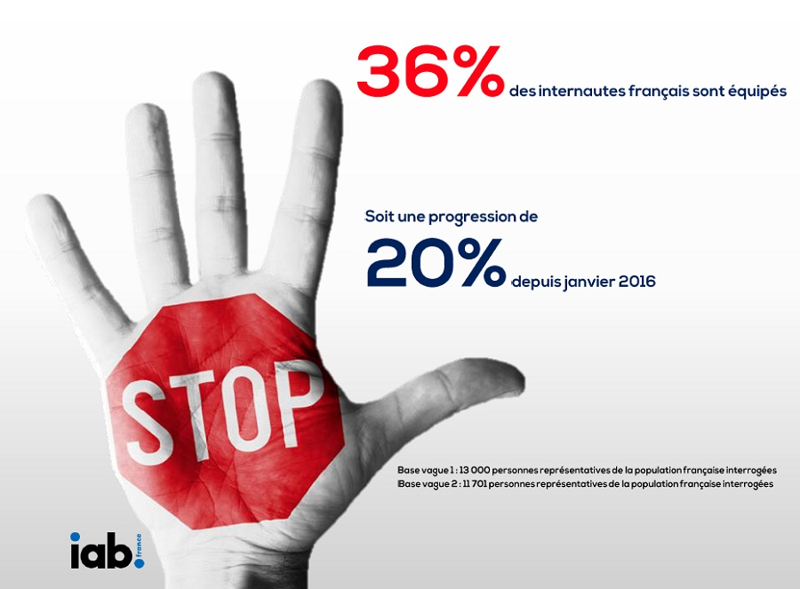 Adblock et l'inbound marketing