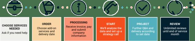 Financial Plan Valithea Advisory