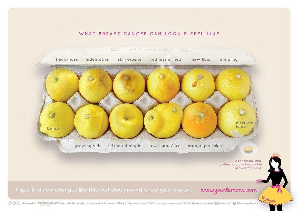 Limoni che mostrano come può presentarsi il seno con rigonfiamenti sospetti per la prevenzione del tumore al seno