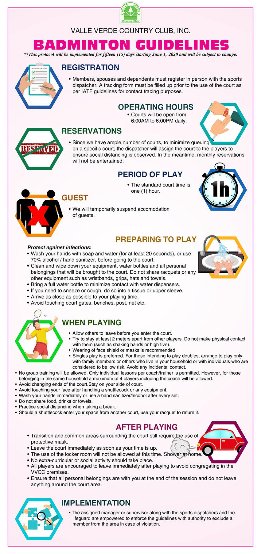 Badminton Guidelines under GCQ