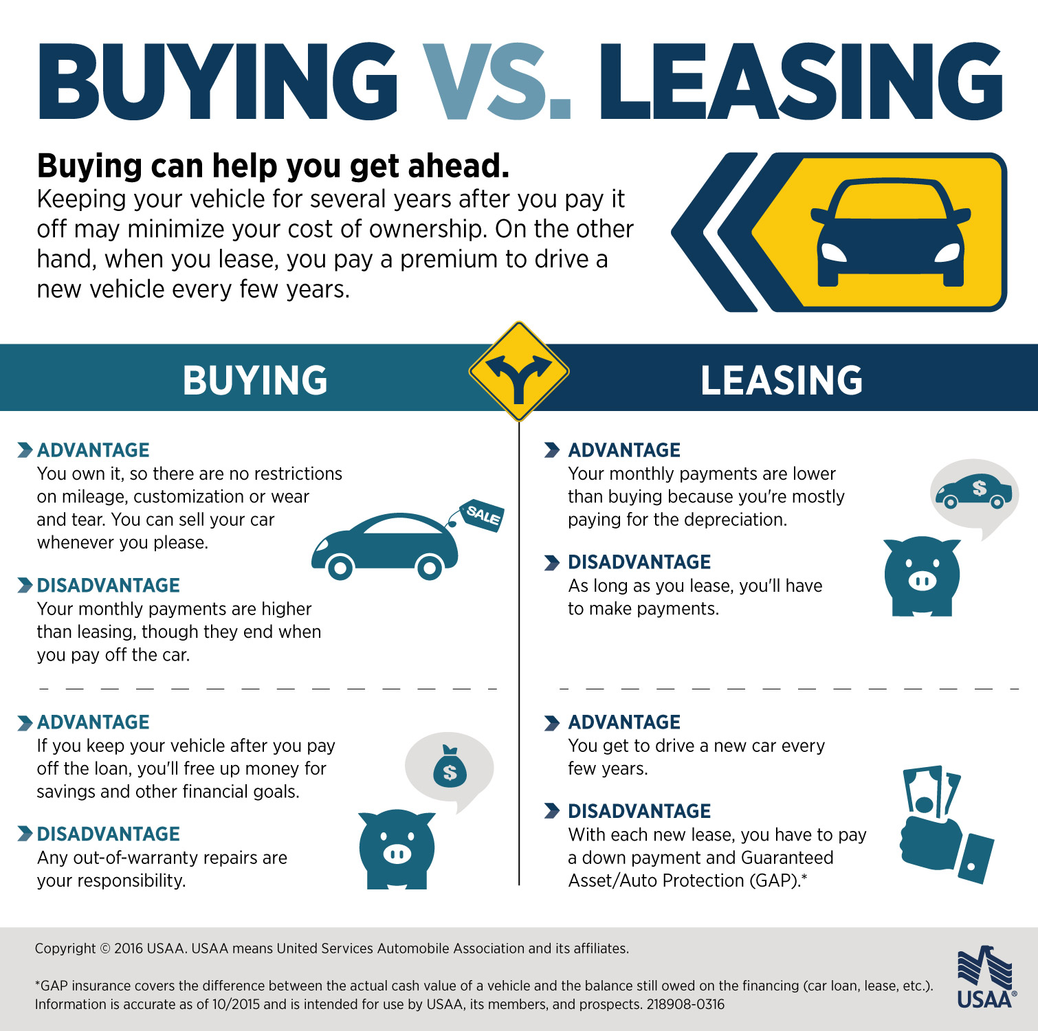 Valley Chevy Buying Vs Leasing A Car Infographic