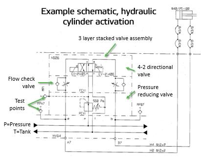 reading fluids circuit diagrams  hydraulic circuit examples