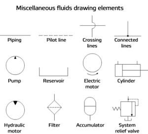 Hydraulic Motor Symbol  impremedia
