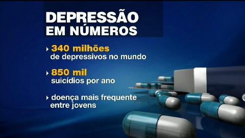 Números da Depressão