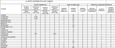 tabella comuni_altri esercizi