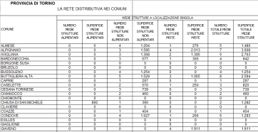 tabella comuni_medie strutture