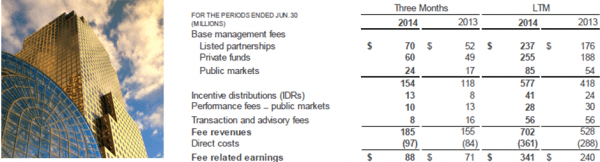 BAM 2Q14 Asset Management and Services Summary