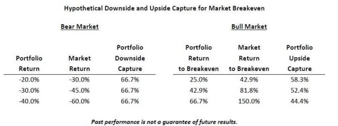 Alpine Capital Research Commentary