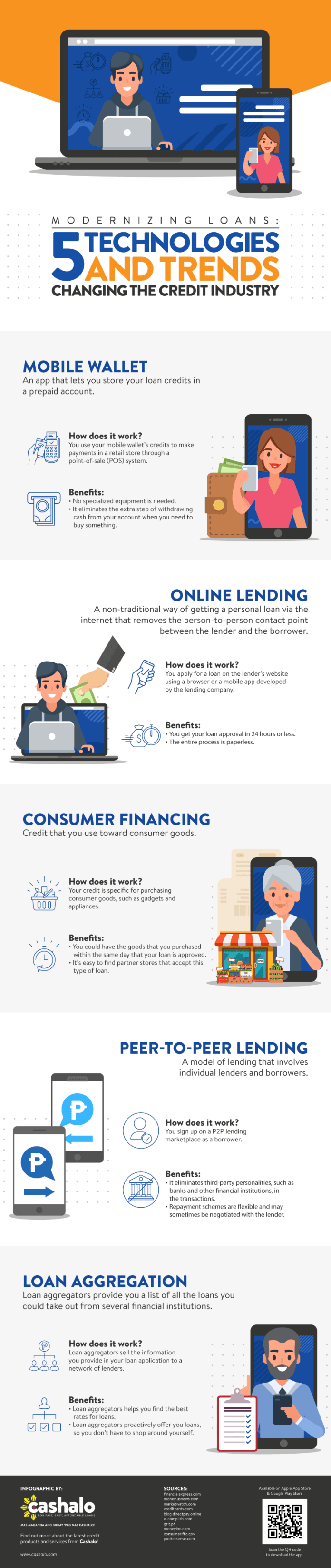 5 Technologies And Trends Changing The Credit Industry