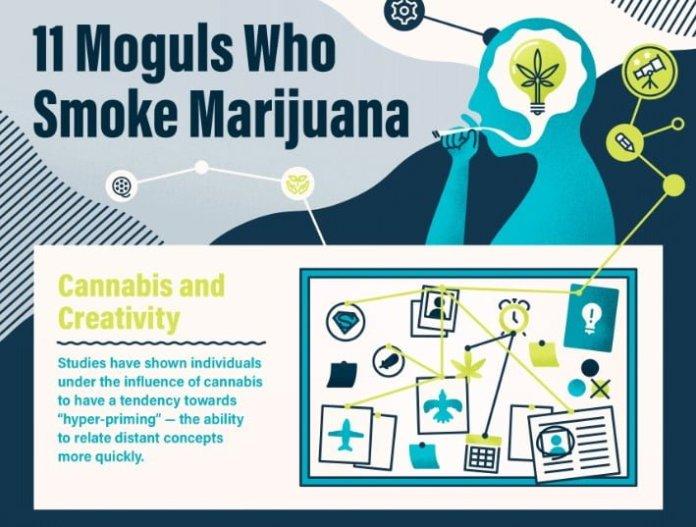 marijuana legalization moguls who smoke marijuana