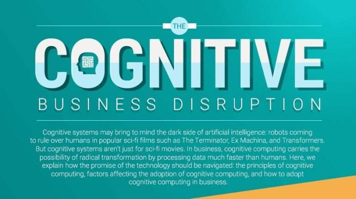 Cognitive Systems Are Changing Businesses