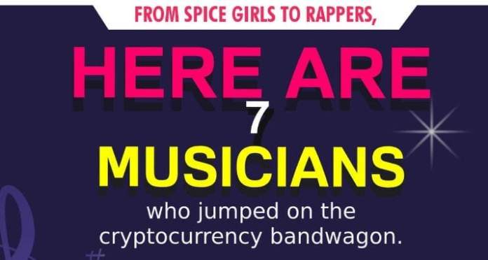 Crypto And The Music Industry