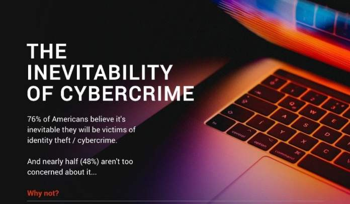 Cybercrime And Identity Theft