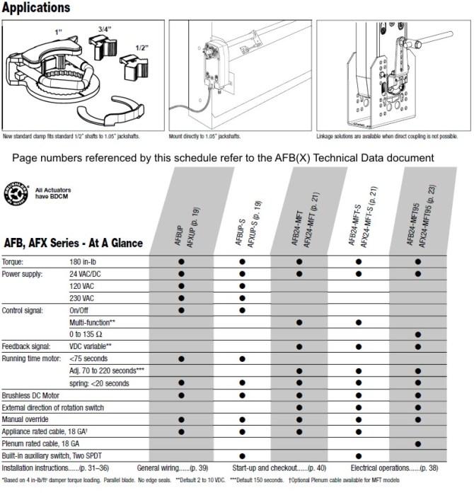 afb24srs belimo afb24srs damper actuator spring