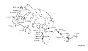 Diagrama de mangueras de vacio