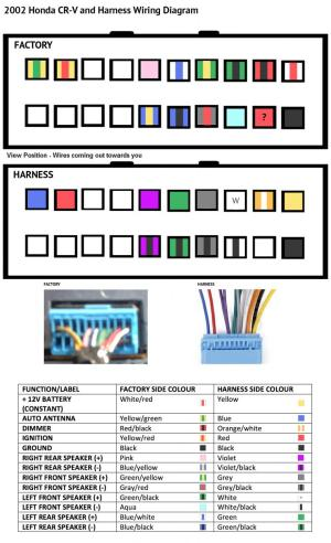 diagrama para radio  Honda, crv, crv, diagrama de cables