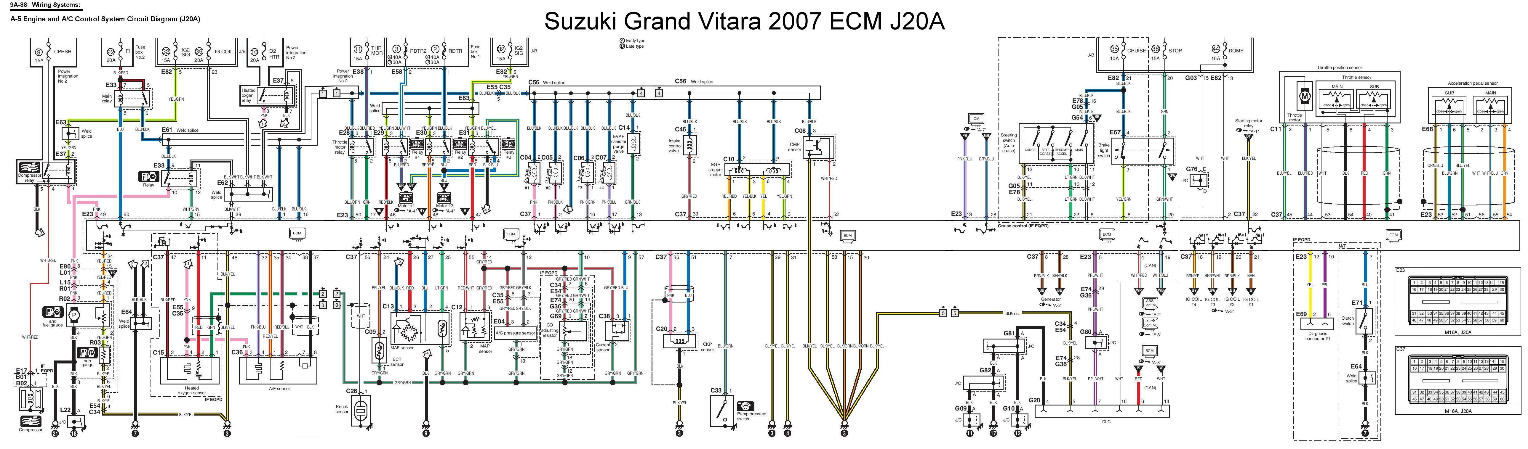 Honda Ecu Pinout Diagram