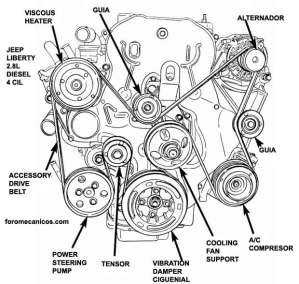 2002 Jeep Liberty 3 7 Engine Diagram  Wiring Diagram Pictures