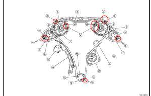 acupo el diagrama de distivusion de una camioa frontier modelo 2005 motor 40 6 cilindros