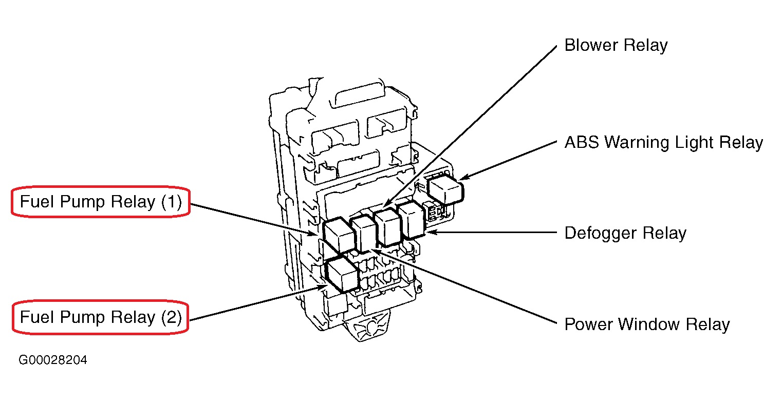Qg18de Ecu Wiring Diagram