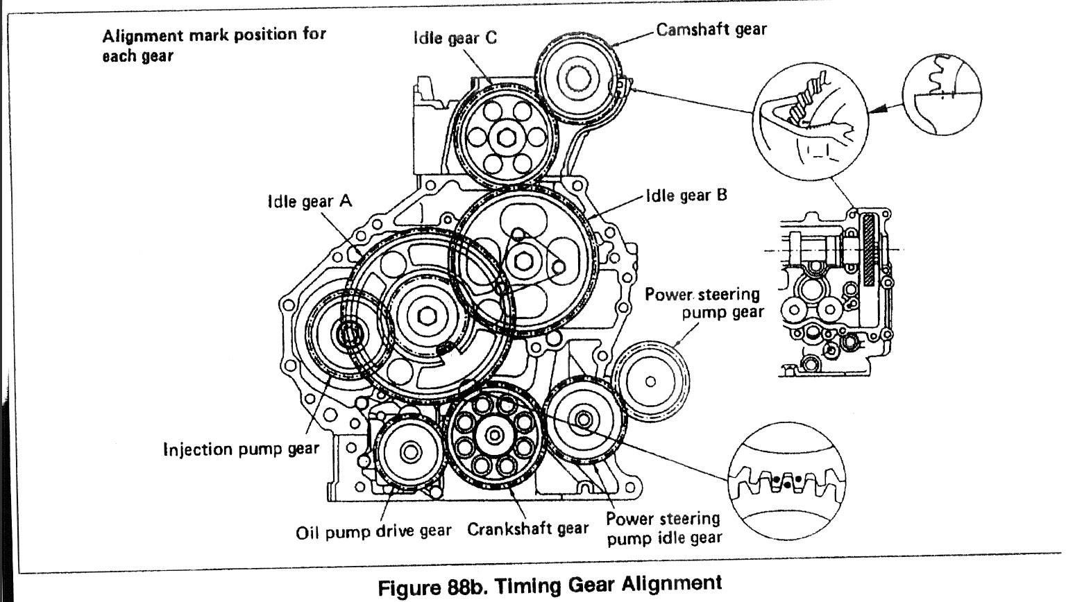 Diagrama De Motor Isuzu 4he1