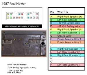 necesito guía de instalación de un auto radio cd toyota a56813  toyota, a56813, radio, pinout