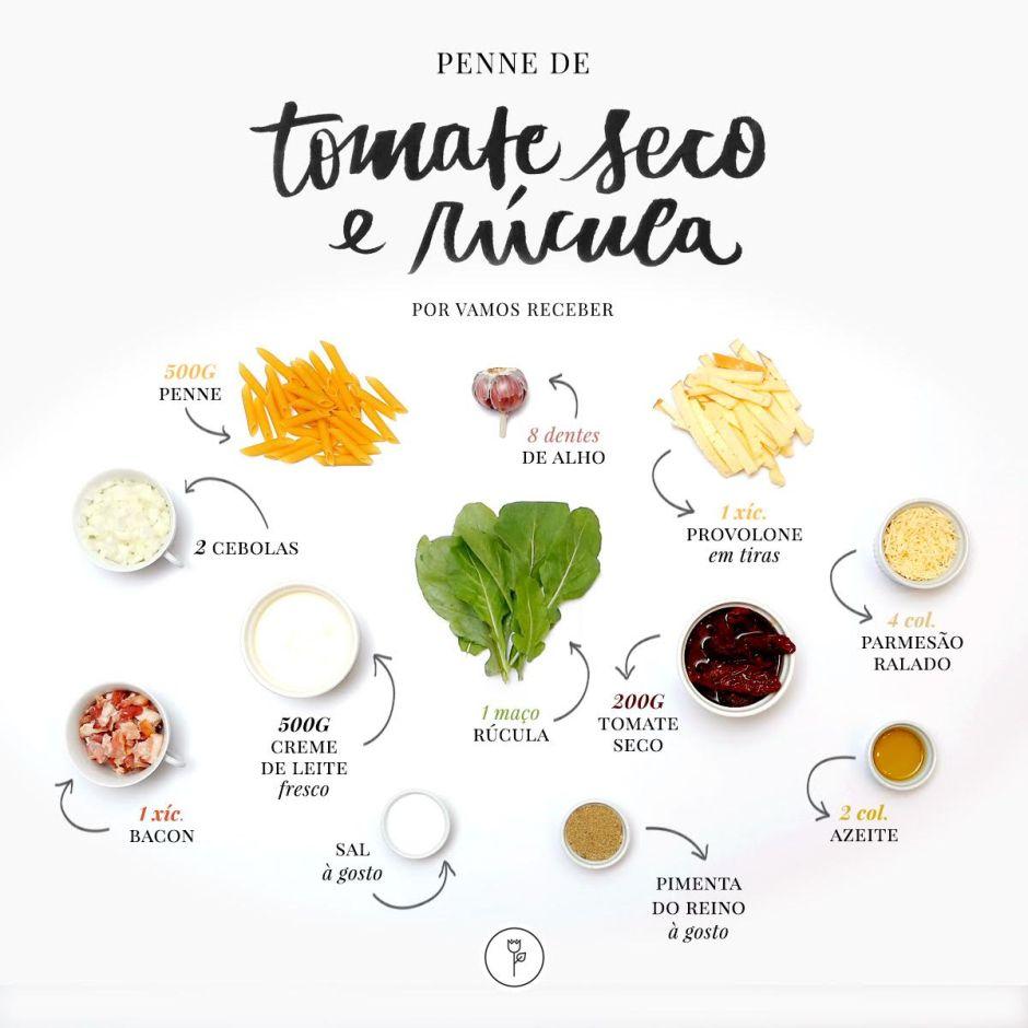 Ingredientes da receita de Penne de Tomate Seco e Rúcula