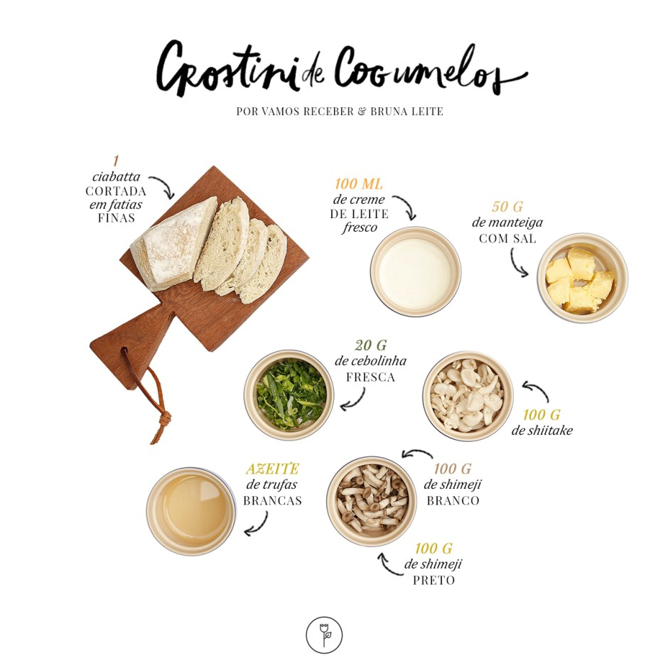 Crostini de Cogumelos, ingredientes da receita.