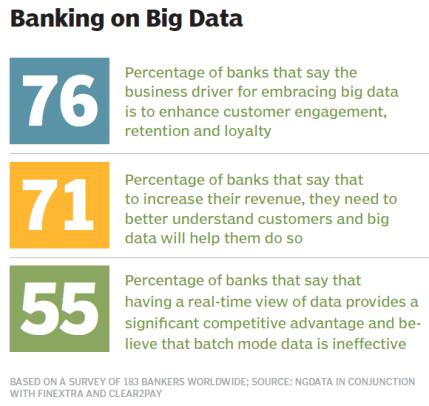 Banking_Data