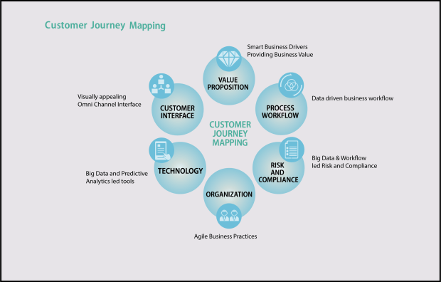 customer_journey_mapping
