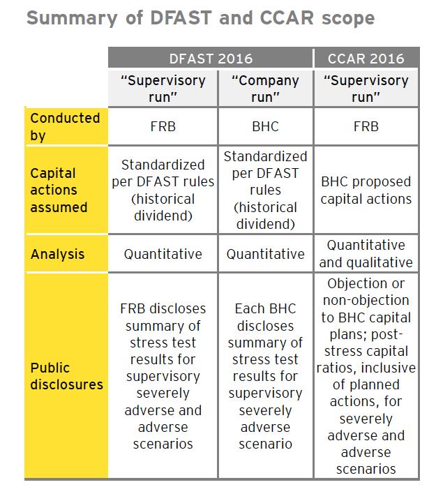 Risk – Vamsi Talks Tech