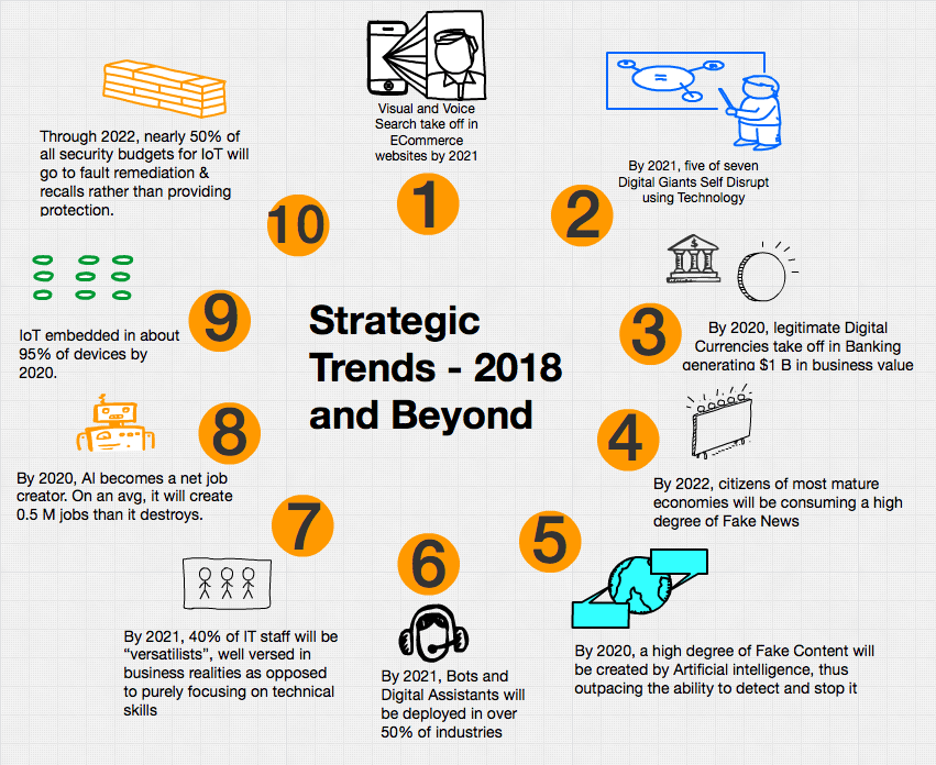 top 10 exploding cryptocurrency to invest in 2021