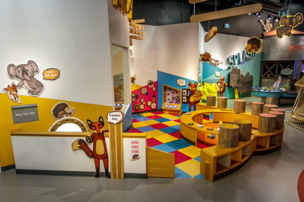 Free Birthday Activities Vancouver ~ Kid friendly vancouver: awesome indoor playgrounds vancouver mom