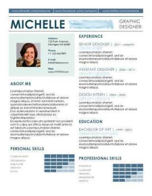 Zeer Hoe je een aantrekkelijk CV maakt met meer dan 250 gratis CV @DI98