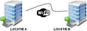 draadloze-straal-verbinding-wifi-netwerk-aanleggen