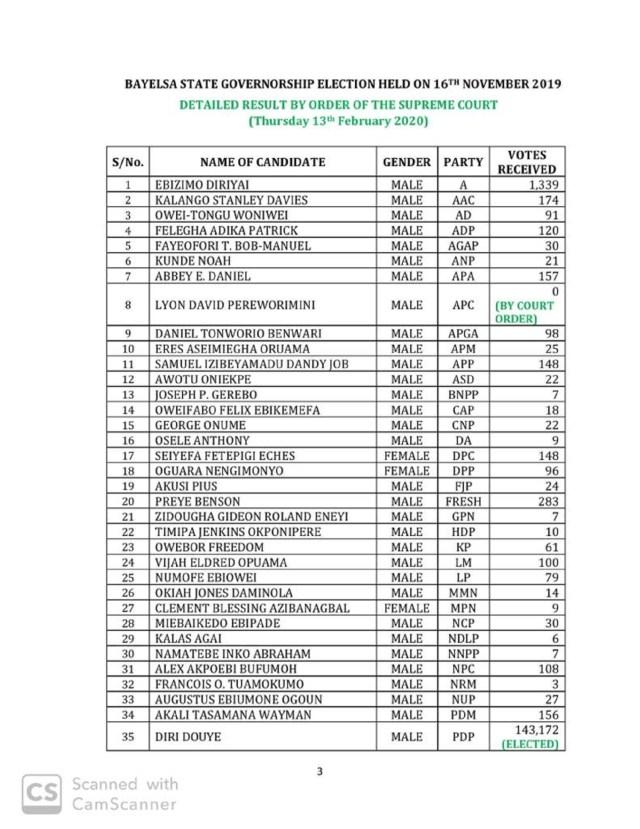 INEC 2