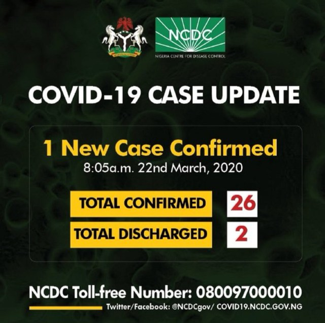 BREAKING: NCDC confirms 3 new cases of COVID-19
