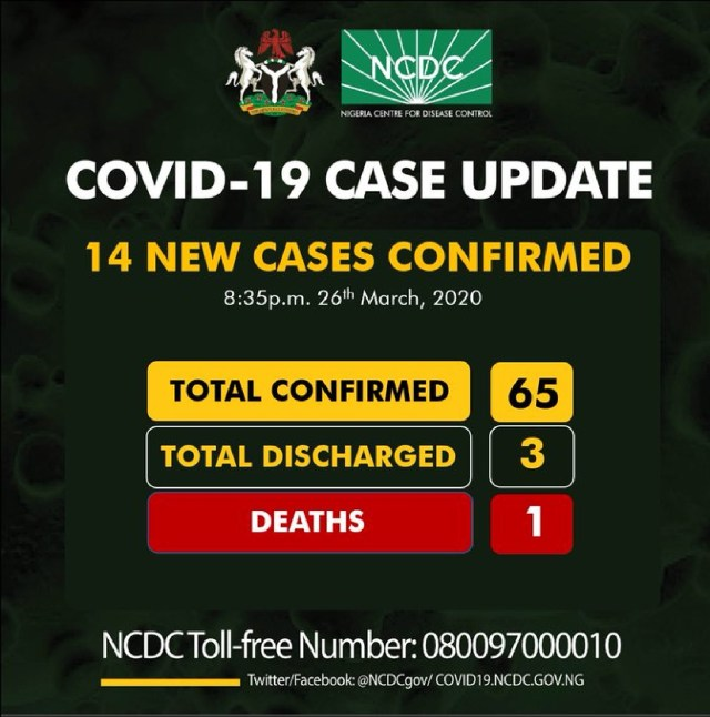 BREAKING: NCDC confirms 14 new cases of coronavirus in Nigeria