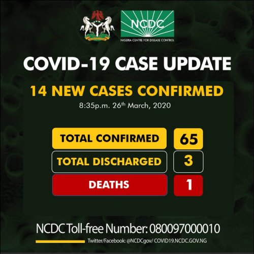 COVID 19: Lagos State still has highest number of confirmed — NCDC