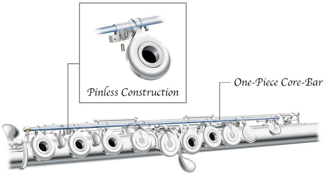 pinless mechanism vanguard