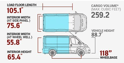 What Are The Interior Dimensions Of Ram Promaster 118wb