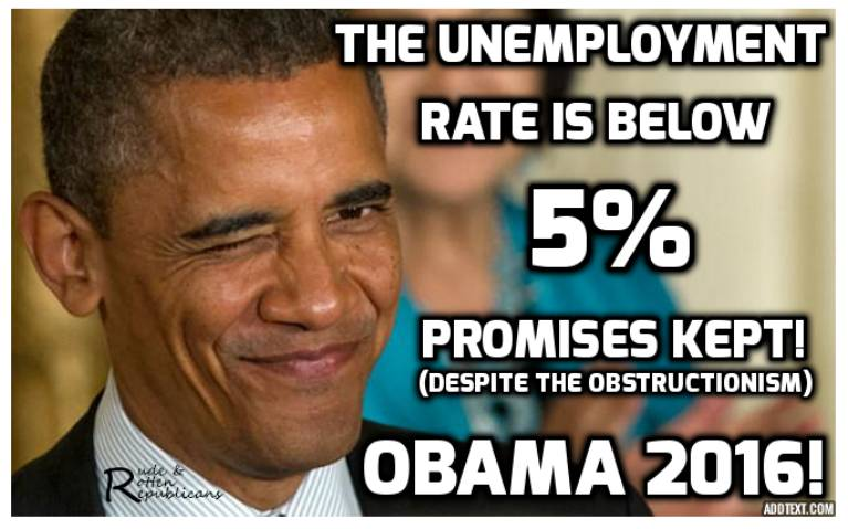 Unemployment Rate @ An All-Time Low Since 2008