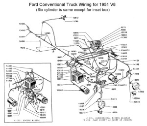 Looking for 51 F1 wiring schematic  Ford Truck Enthusiasts Forums