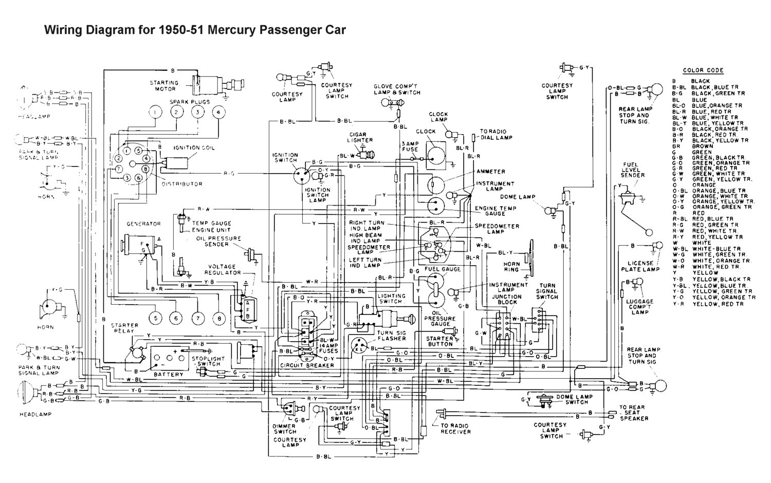 50 Plymouth Wiring Diagrams